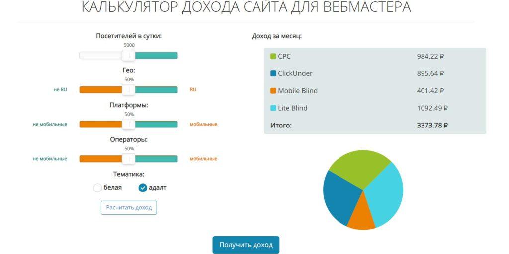 калькулятор дохода для вебмастеров в Visitweb