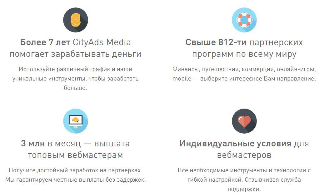 преимущества Cityads