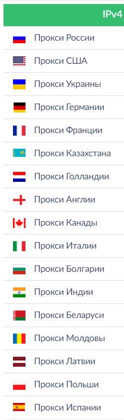 ipv4 страны в Proxy-seller